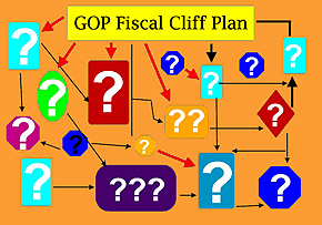 GOP-Fiscal-Cliff-Plan-sized